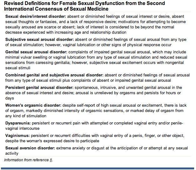 erekciós antibiotikumok az erekció káros és előnyös