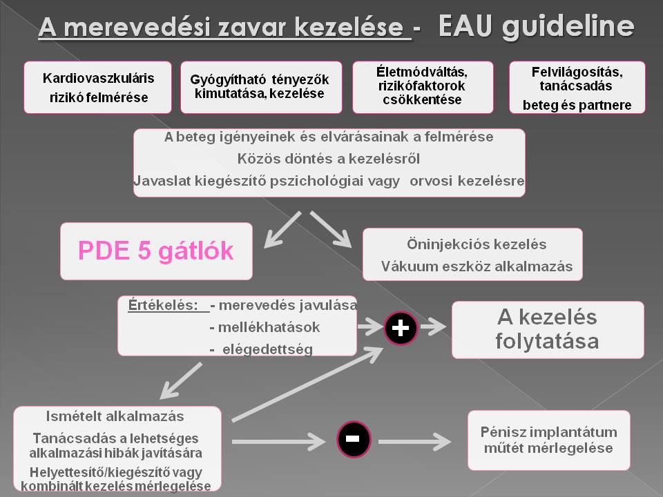 merevedés és pszichológia)