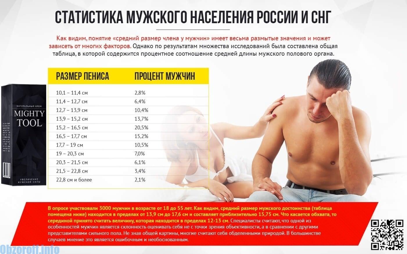 férfi krém a pénisz gyors növelésére)
