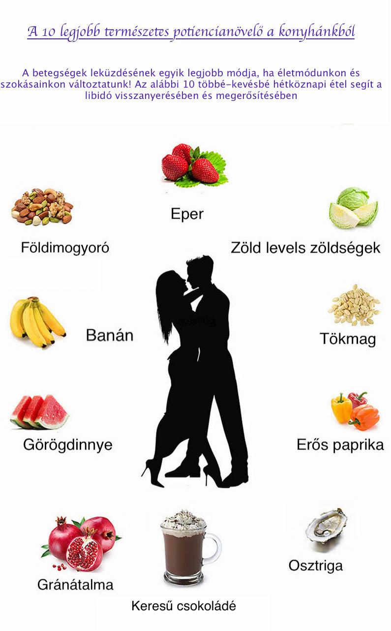 a legerősebb gyógymód az erekcióra)
