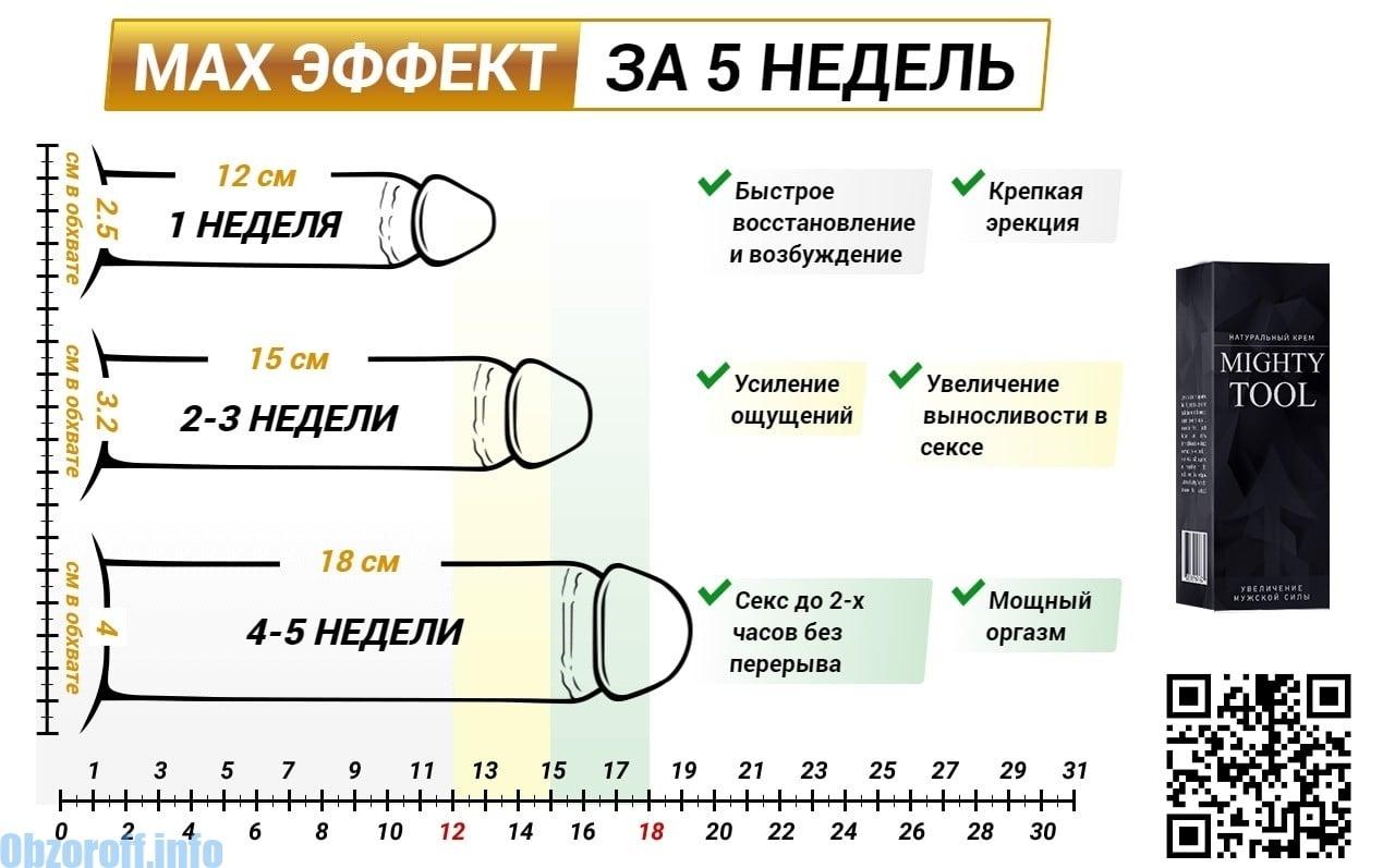 a tesztoszteron megnöveli a péniszt)