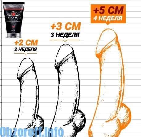 hogyan növekszik a pénisz az izgalomtól)